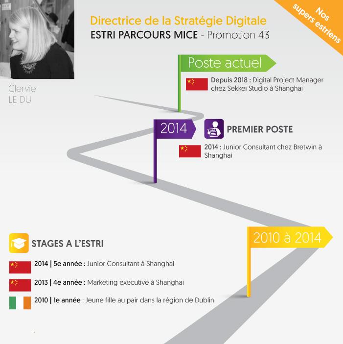 Header ESTRI Directrice stratégie digitale
